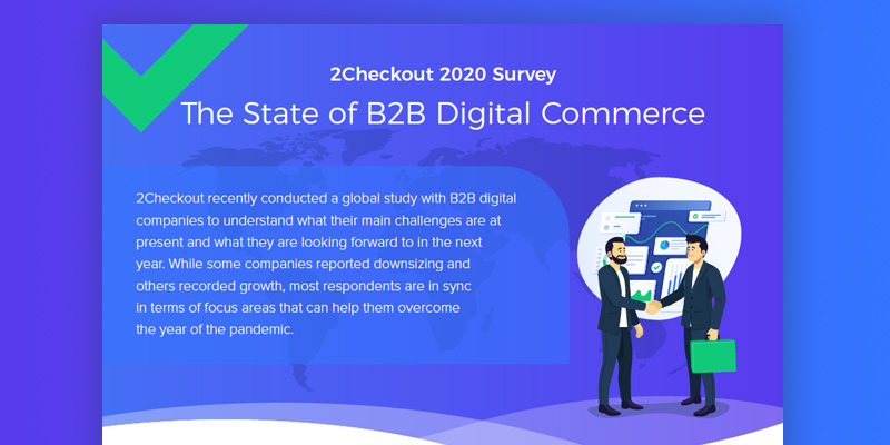 2Checkout Releases The State of B2B Digital Commerce Findings