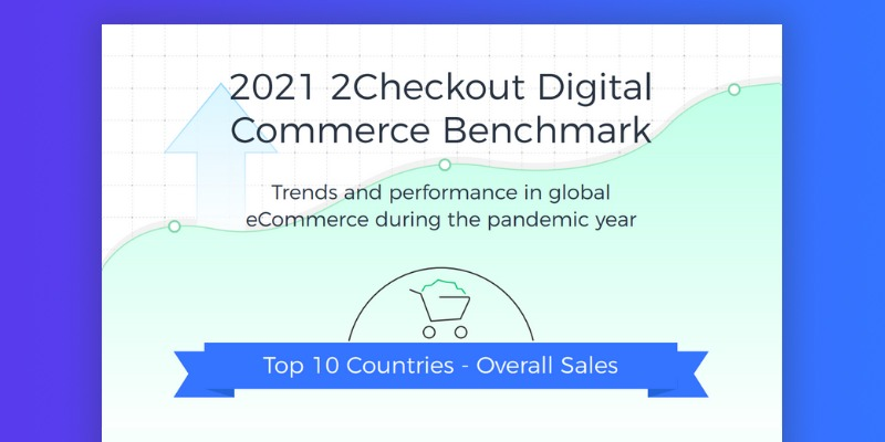 2Checkout Announces 2021 Digital Commerce Benchmark for Digital Goods