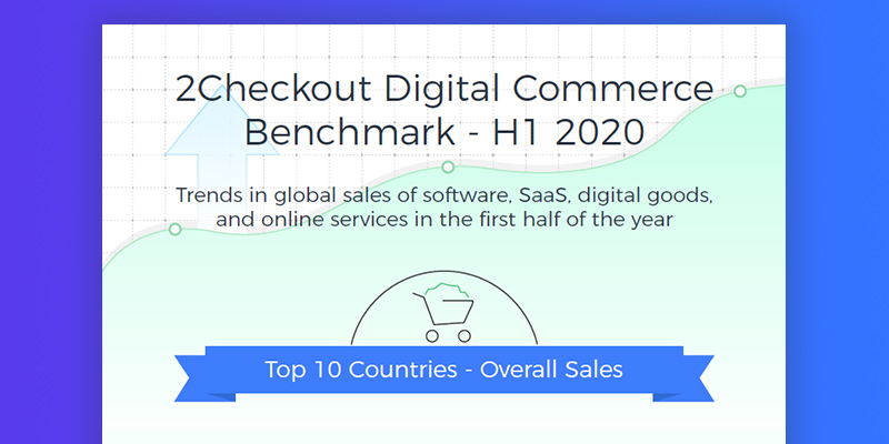 2Checkout Releases 2020 Global Digital Commerce Benchmark Study